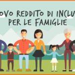 REDDITO DI INCLUSIONE: NUOVE REGOLE